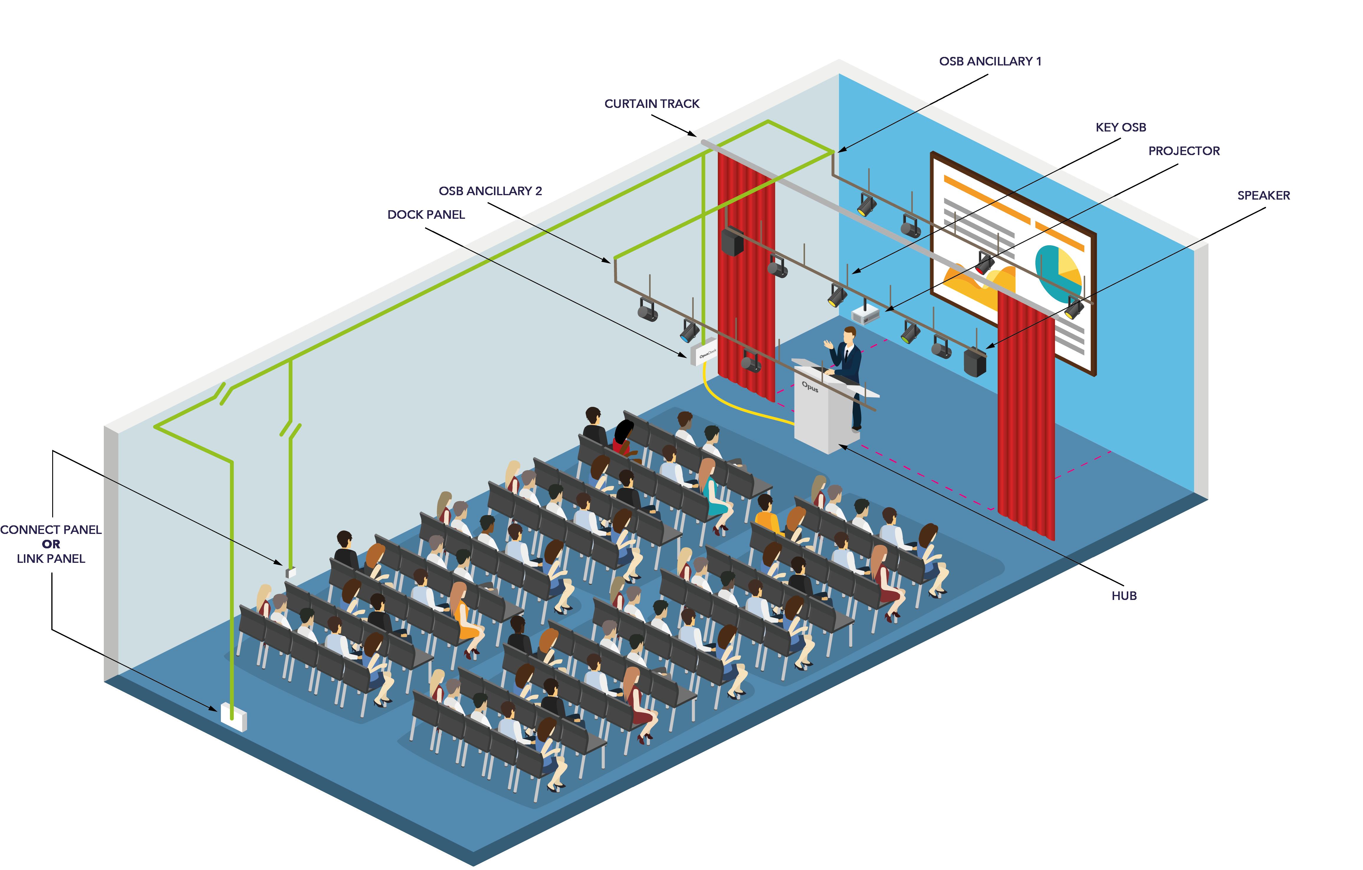 Opus - Typical School Hall